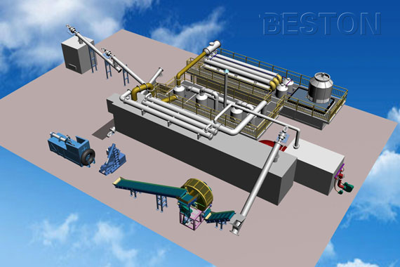 Continuous Waste Plastic Pyrolysis Plant Design