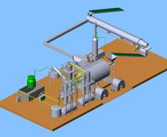 Kingtiger Group Introduces Innovative New Pyrolysis Technologies and Equipment